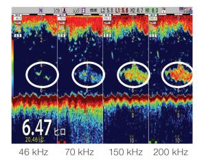 jfc180_quad_frequency